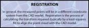 operation2 registration