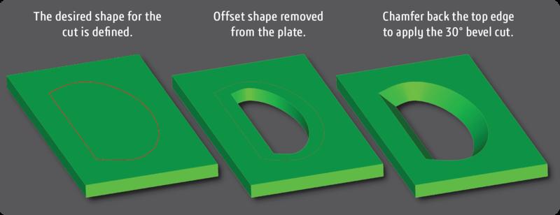 3D Bevel Cut