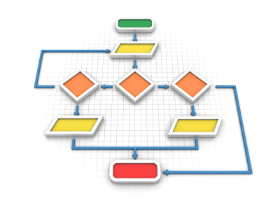 3D Manufacturing Workflow